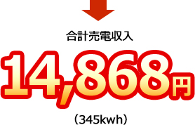合計売電収入14,868円(345kwh)
